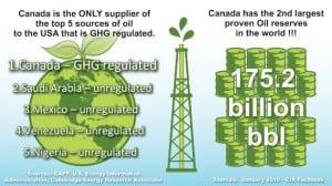 Alberta Oil Gas Infographic