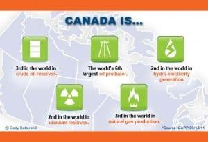 Oil Gas Canada