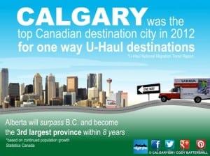 Calgary Top UHAUL Destination in Canada