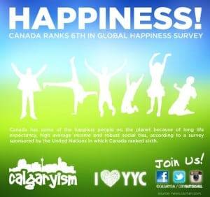 Canada 6th World Happiness Report 2013 United Nations Infographic