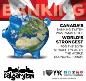 Worlds Strongest Banking System Canada Infographic