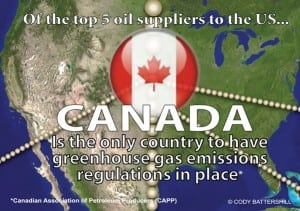 Canadian Greenhouse Gas Emissions Regulations Infographic