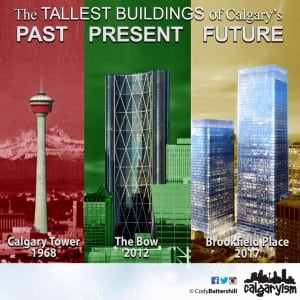 Calgary YYC Tallest Buildings Infographic