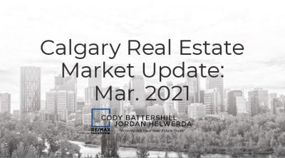 Calgary Real Estate Market Update March 2021